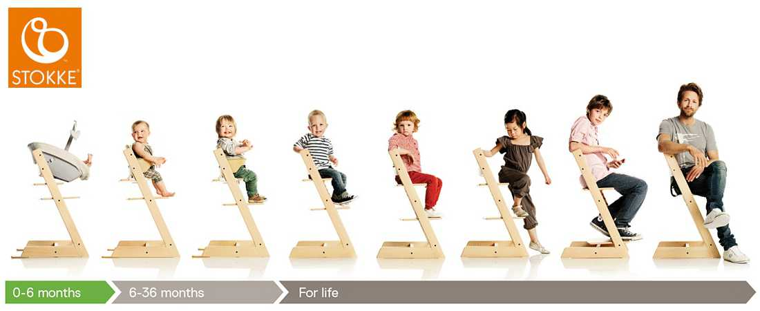 stokke tripp trapp das original bei mini mus zum. Black Bedroom Furniture Sets. Home Design Ideas